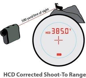 ranger-1000_hcd-t_2.jpg 3