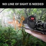 No Line of sight is needed (Medium)