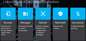 IntactPhone-BOND-Value-Proposition 3