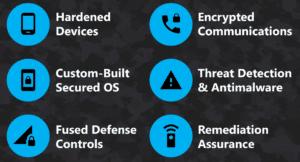 IntactPhone-Security 3